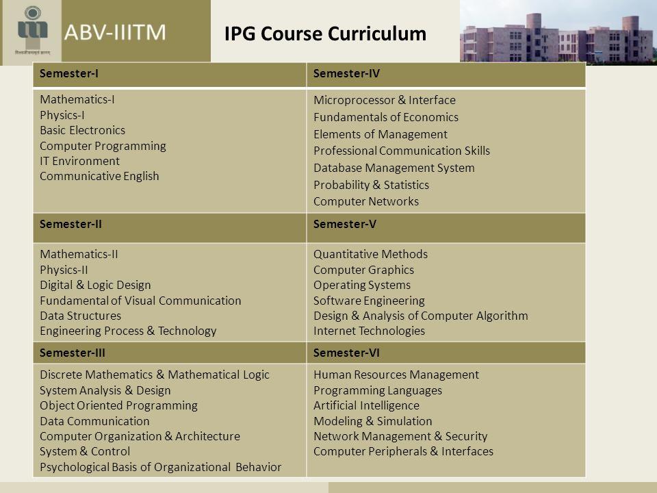 IPG Course Curriculum Semester-I Semester-IV