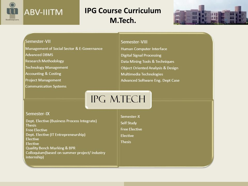 IPG Course Curriculum M.Tech.