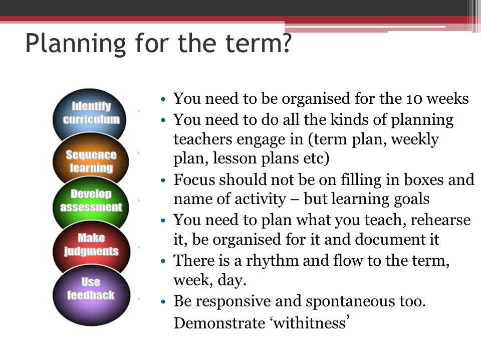 Planning for the term You need to be organised for the 10 weeks