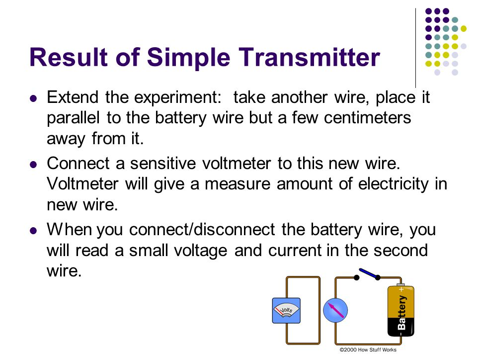 Result of Simple Transmitter