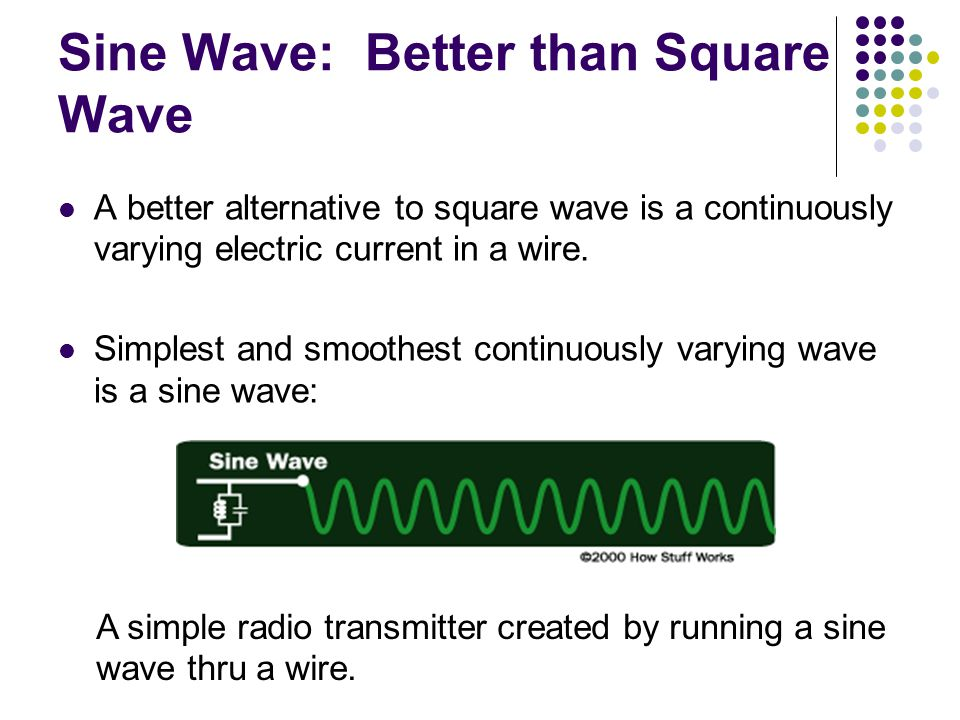 Sine Wave: Better than Square Wave