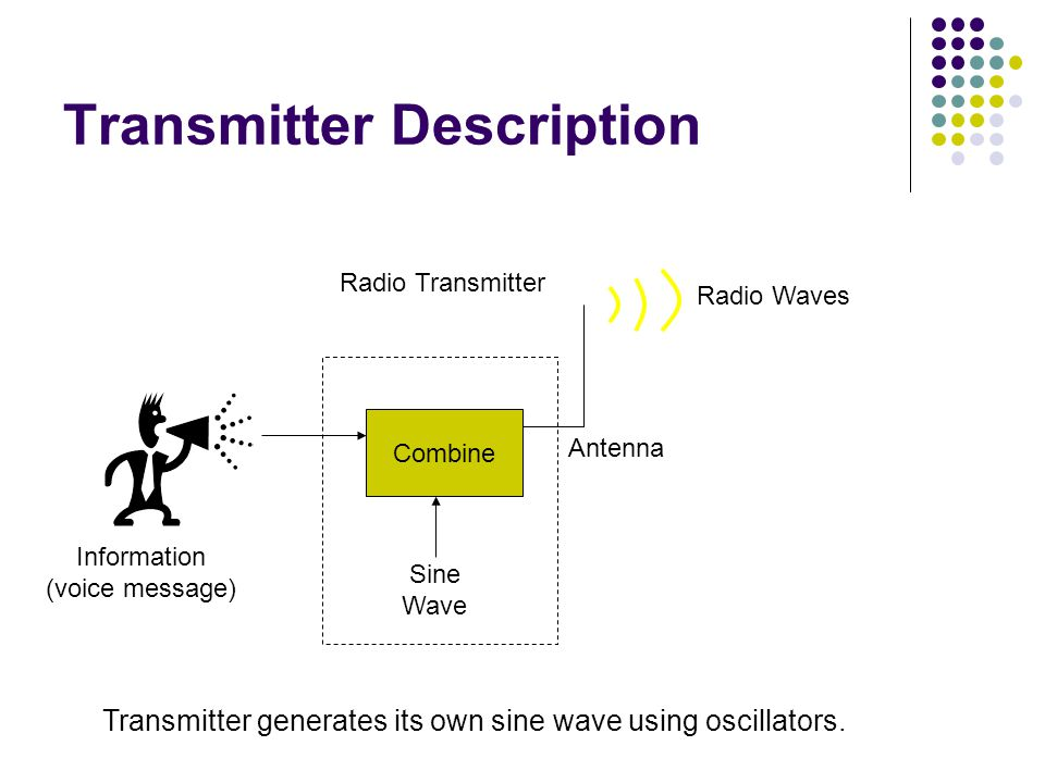 Transmitter Description