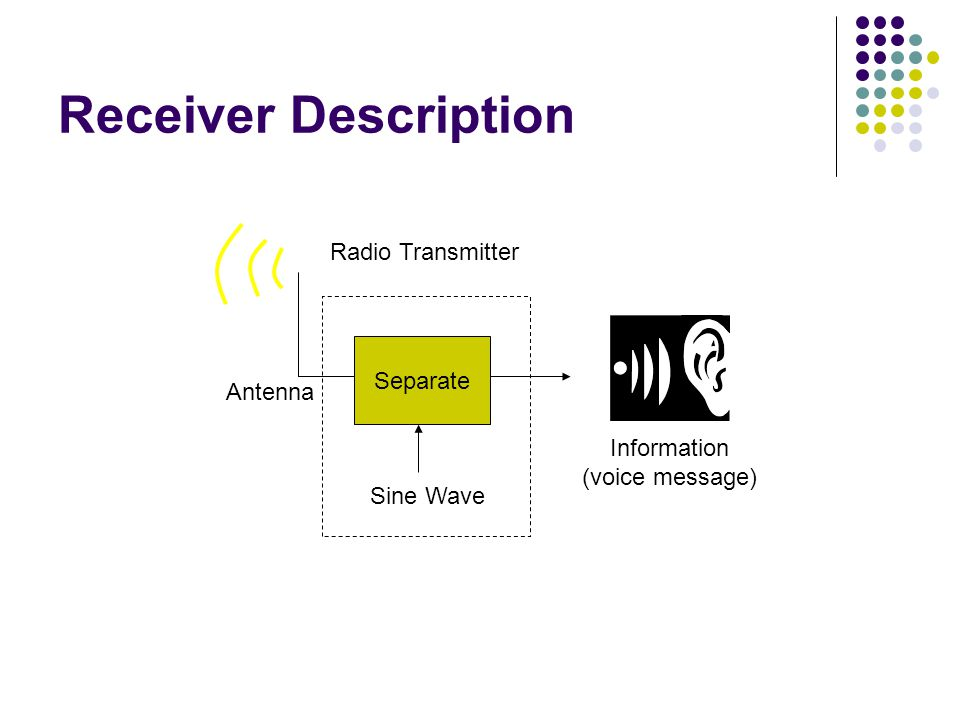 Receiver Description Radio Transmitter Separate Antenna Information