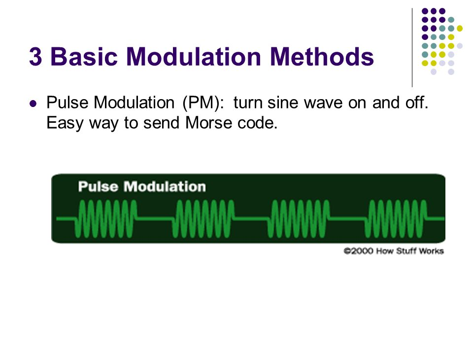 3 Basic Modulation Methods