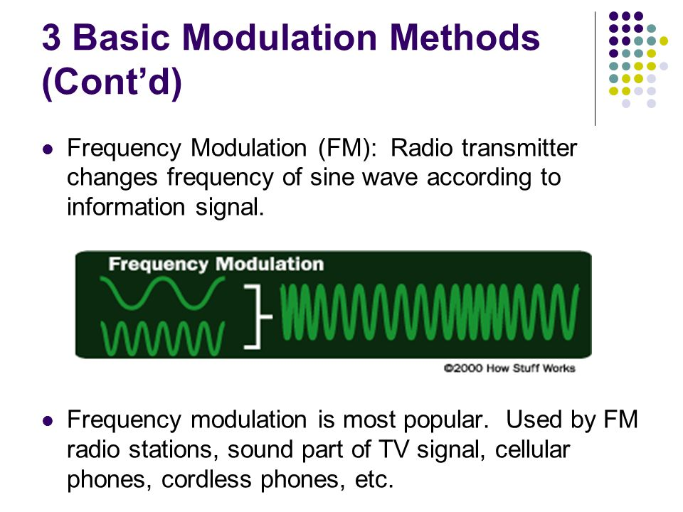 3 Basic Modulation Methods (Cont'd)