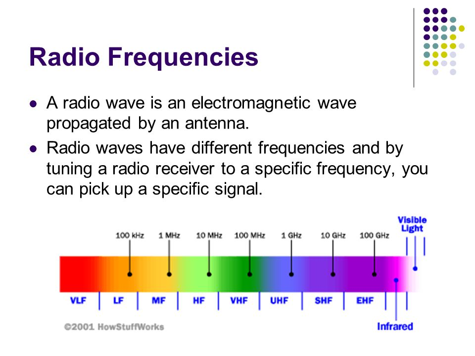 Radio Frequencies A radio wave is an electromagnetic wave propagated by an antenna.