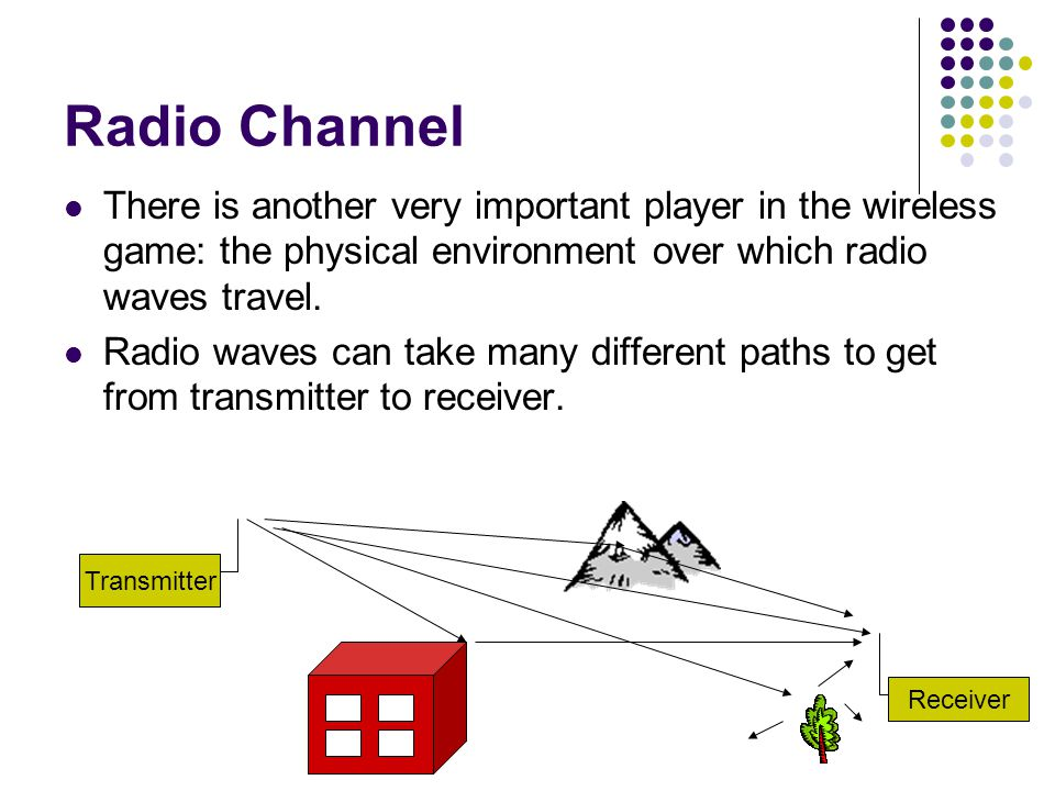 Radio Channel There is another very important player in the wireless game: the physical environment over which radio waves travel.