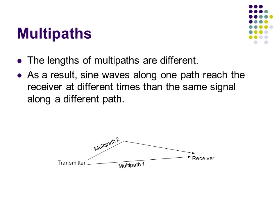 Multipaths The lengths of multipaths are different.