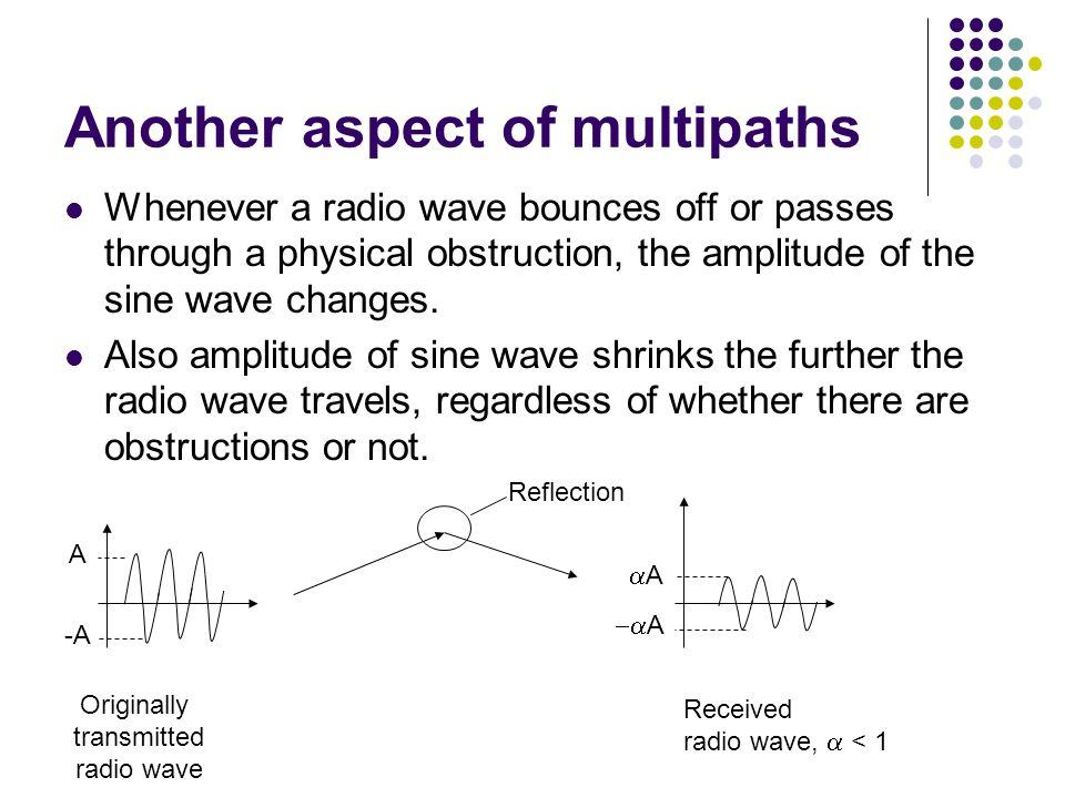 Another aspect of multipaths
