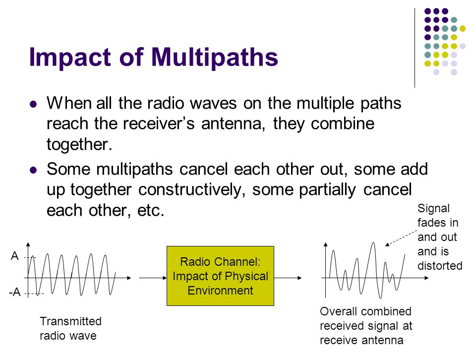 Impact of Multipaths When all the radio waves on the multiple paths reach the receiver's antenna, they combine together.