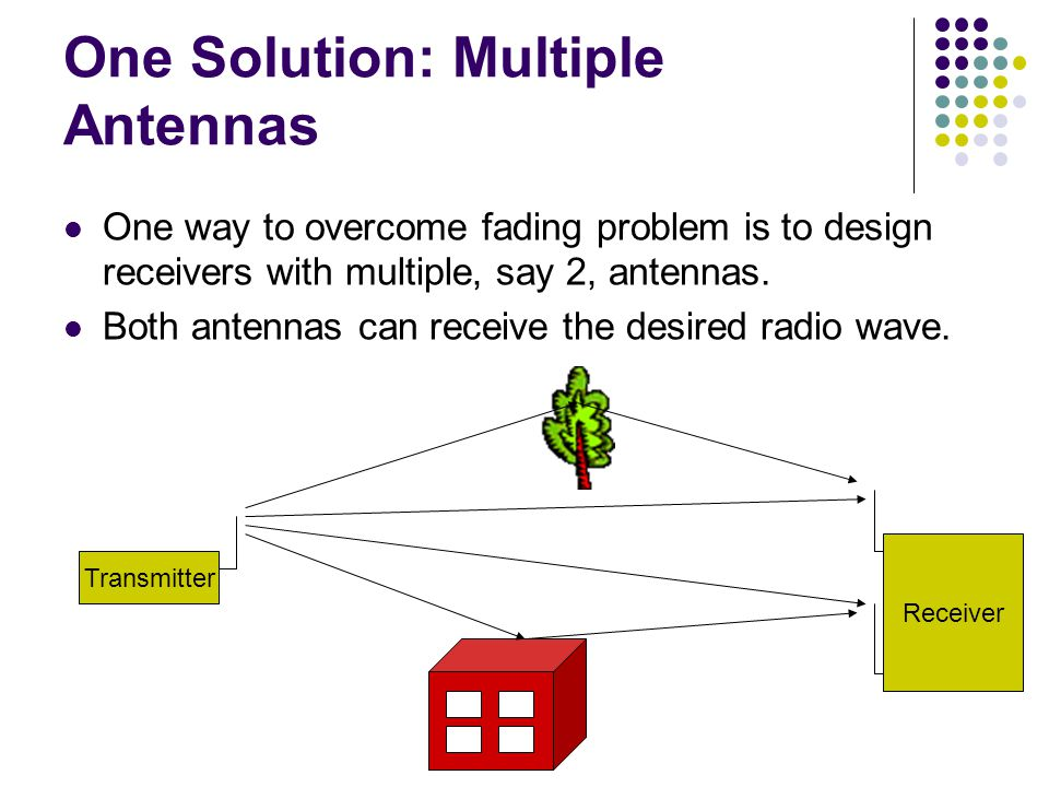 One Solution: Multiple Antennas