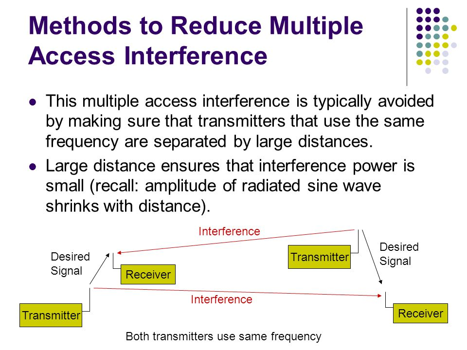 Methods to Reduce Multiple Access Interference