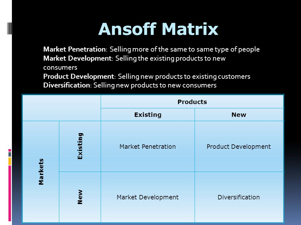 Ansoff Matrix Market Penetration: Selling more of the same to same type of people.