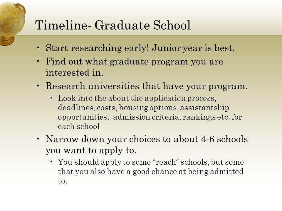 Timeline- Graduate School