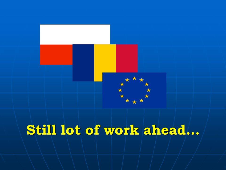 Still lot of work ahead…