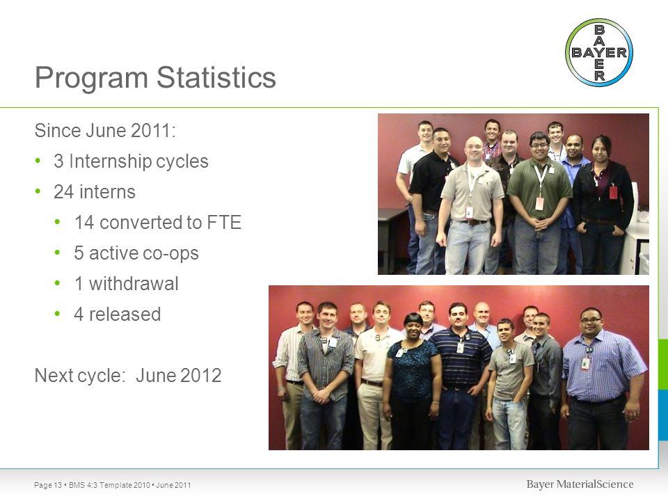Program Statistics Since June 2011: 3 Internship cycles 24 interns