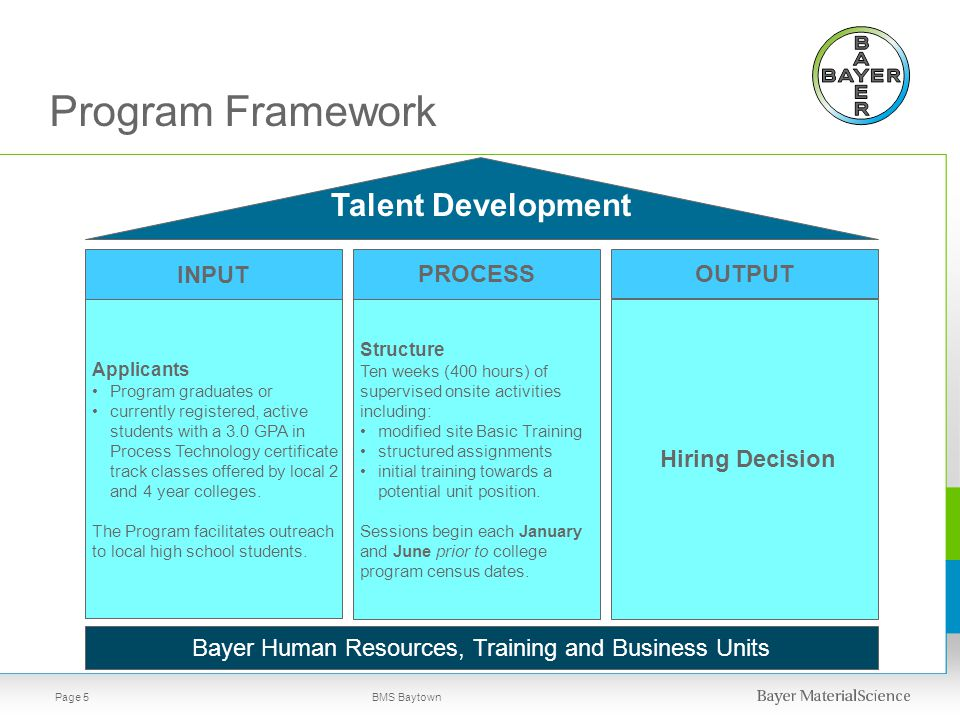Bayer Human Resources, Training and Business Units