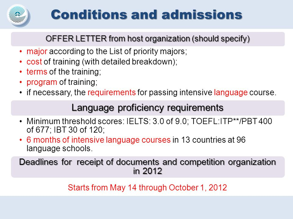 Conditions and admissions