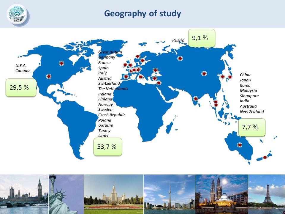 География обучения Geography of study