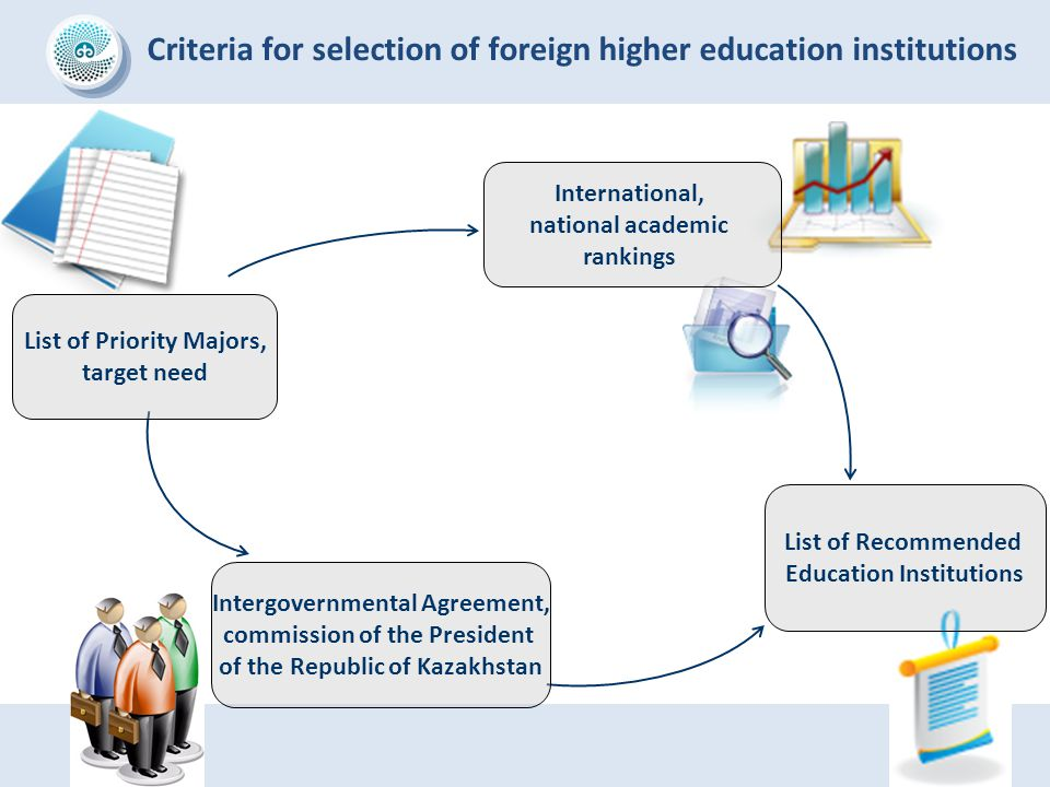 Criteria for selection of foreign higher education institutions