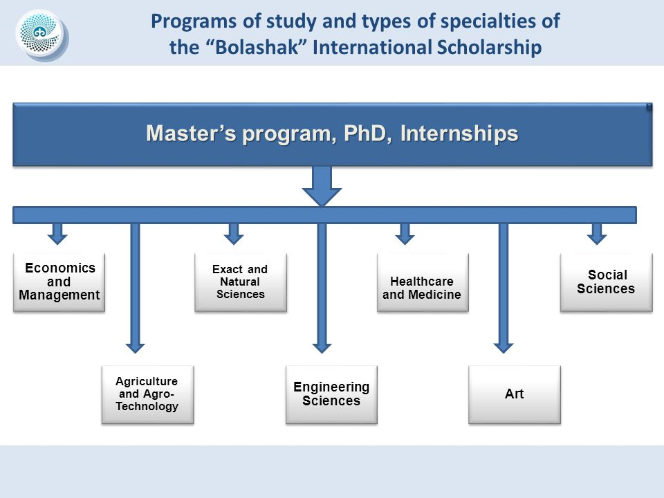 Master's program, PhD, Internships