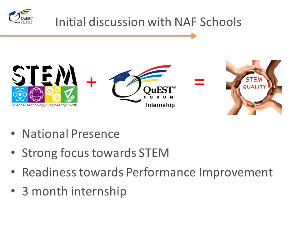 Initial discussion with NAF Schools