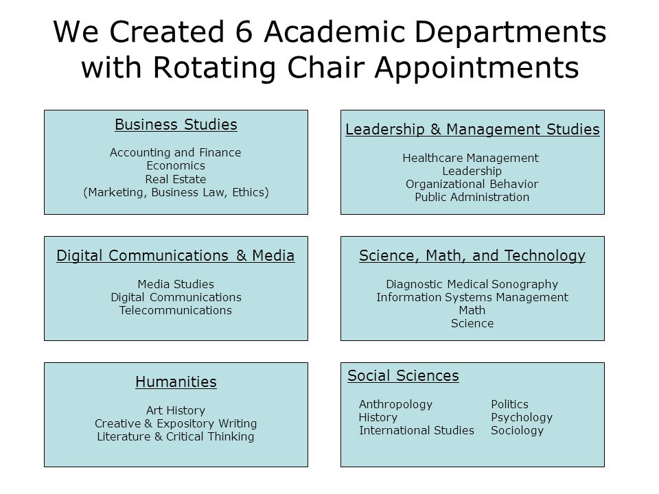 We Created 6 Academic Departments with Rotating Chair Appointments