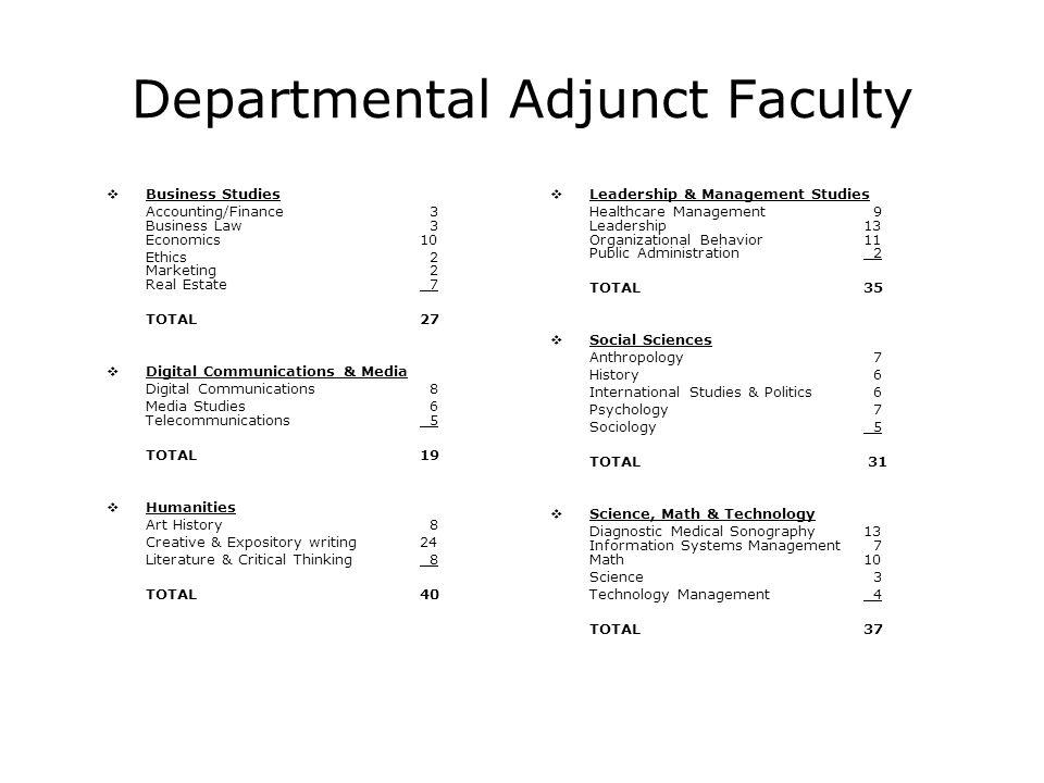 Departmental Adjunct Faculty