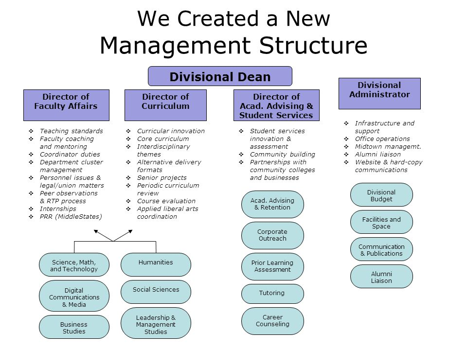 We Created a New Management Structure