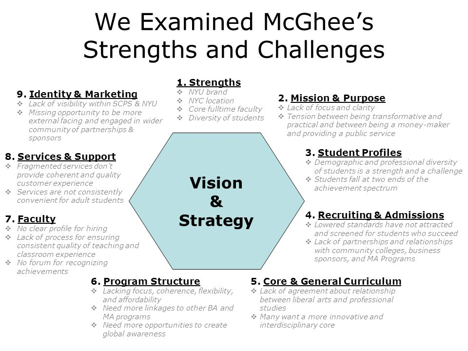 We Examined McGhee's Strengths and Challenges