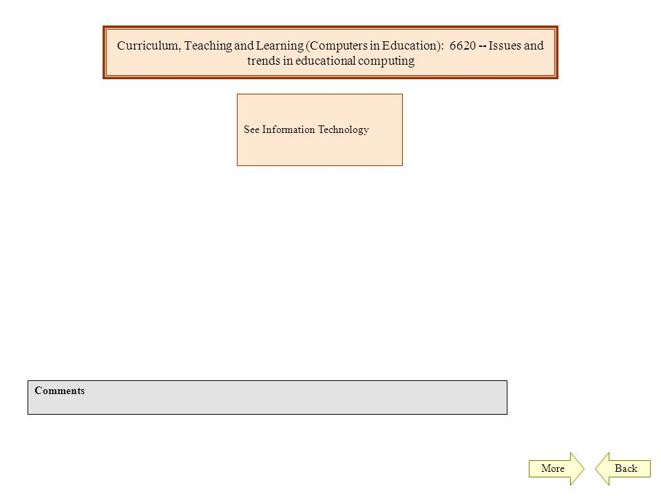 Curriculum, Teaching and Learning (Computers in Education): 6620 -- Issues and trends in educational computing