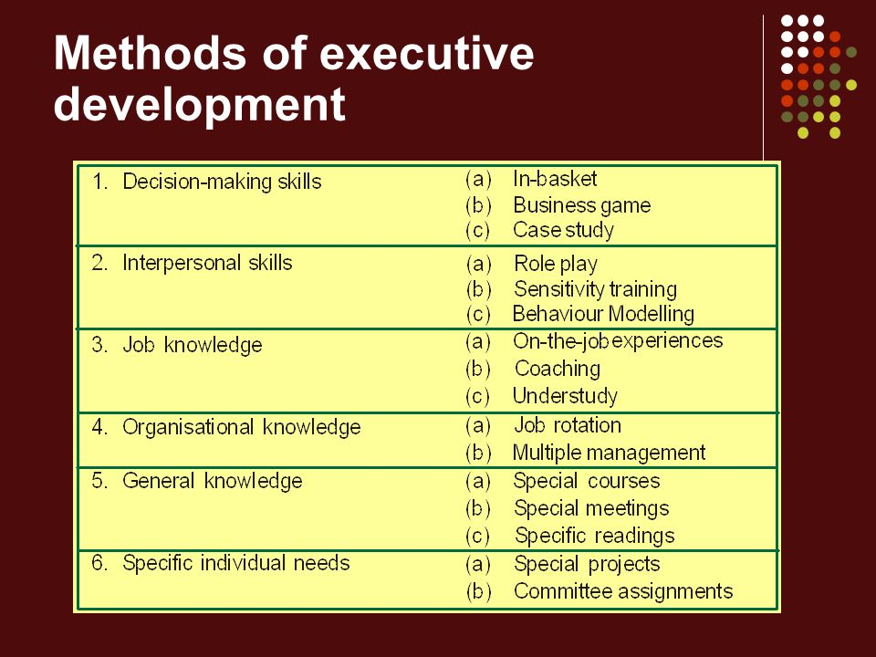 Methods of executive development