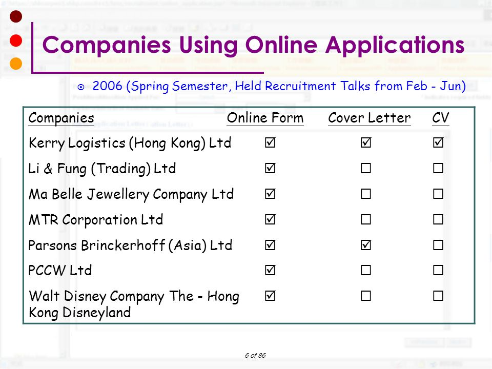 Companies Using Online Applications