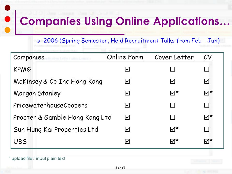 Companies Using Online Applications…