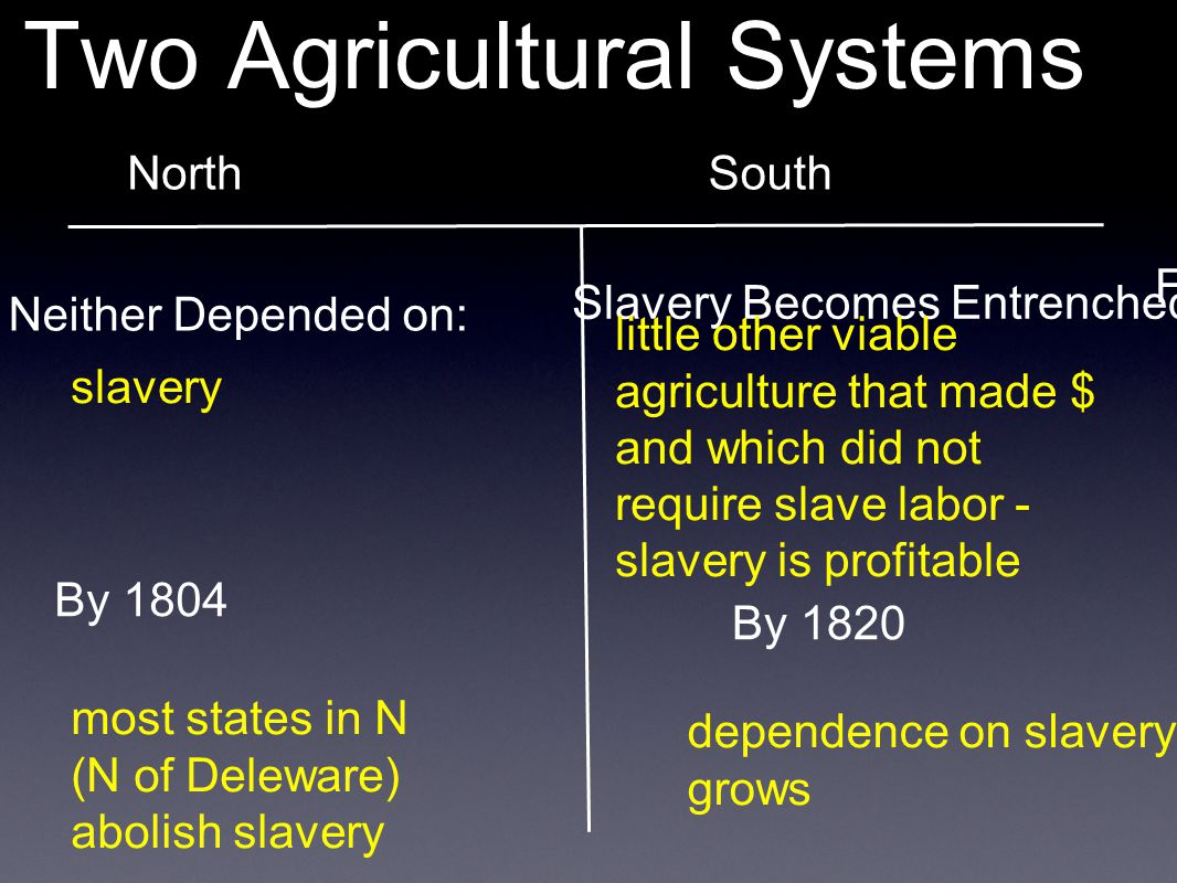 Two Agricultural Systems