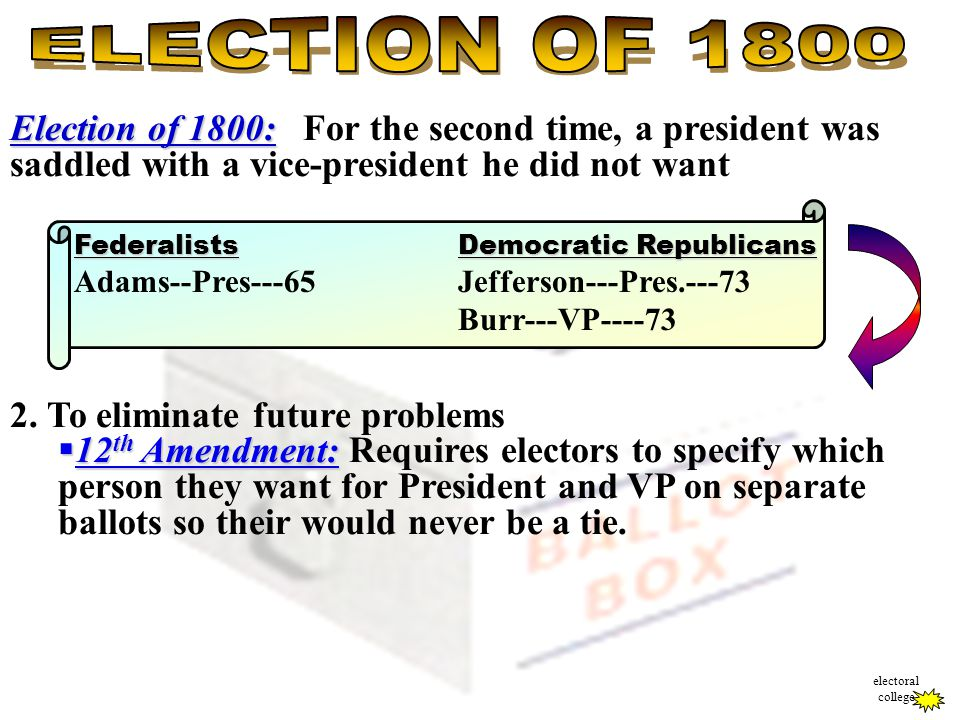 ELECTION OF 1800 Election of 1800: For the second time, a president was saddled with a vice-president he did not want.