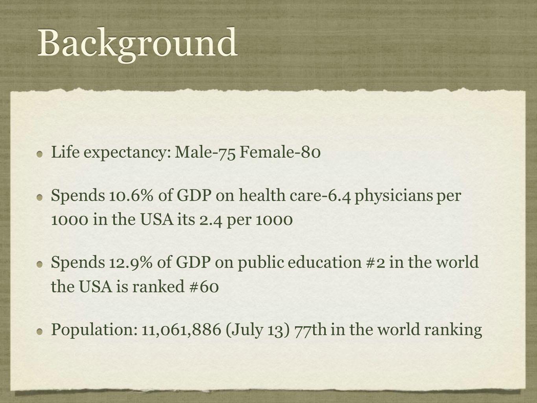 Background Life expectancy: Male-75 Female-80