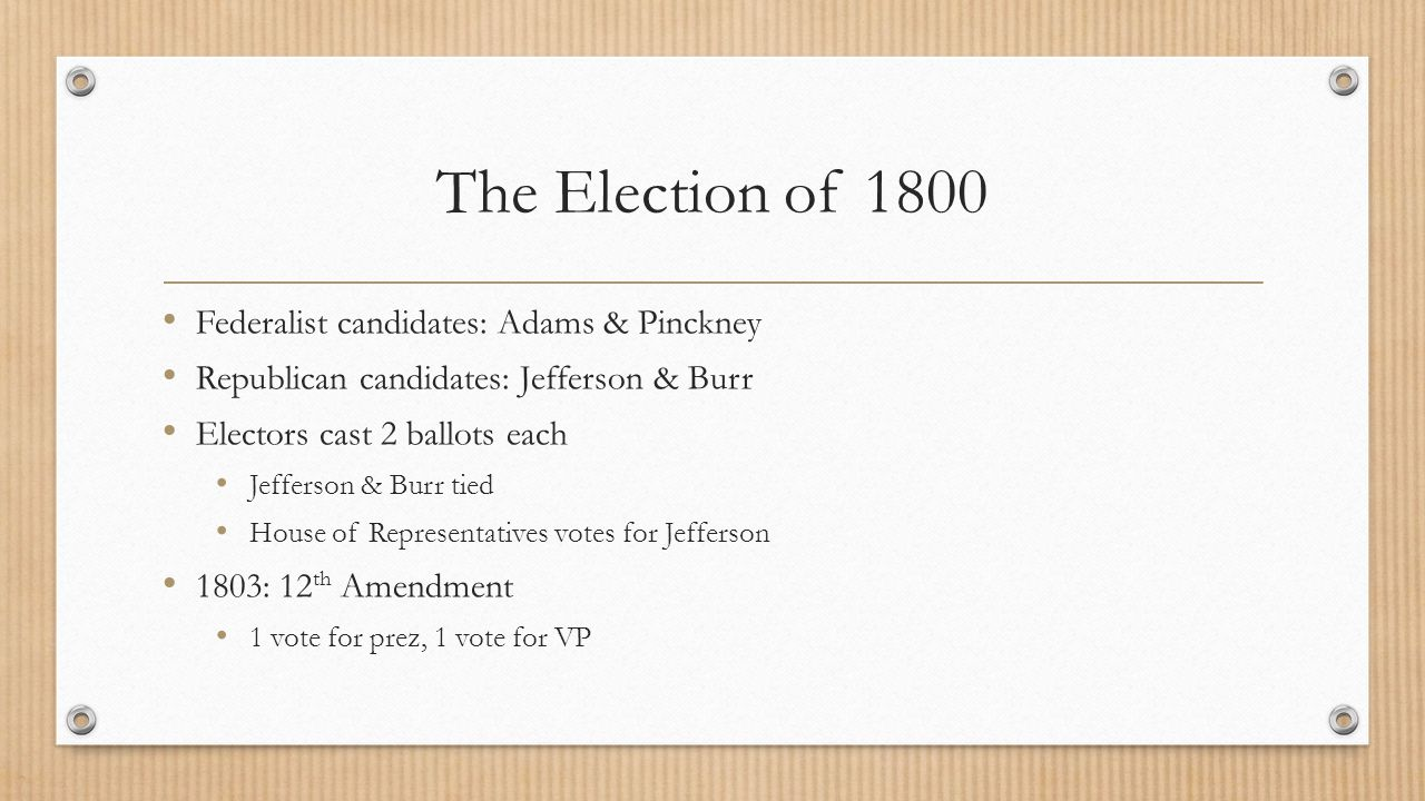 The Election of 1800 Federalist candidates: Adams & Pinckney