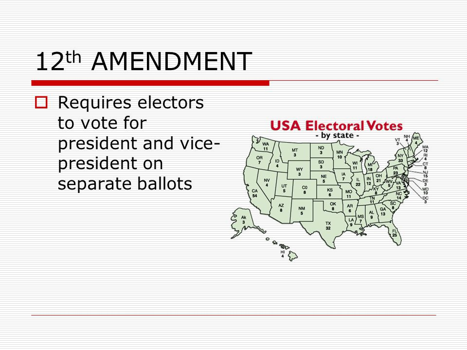 12th AMENDMENT Requires electors to vote for president and vice-president on separate ballots