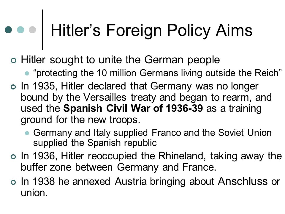Hitler's Foreign Policy Aims