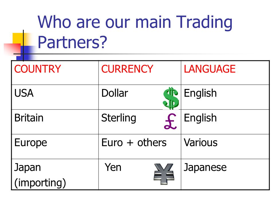 Who are our main Trading Partners