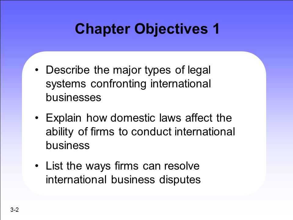 Chapter Objectives 1 Describe the major types of legal systems confronting international businesses.