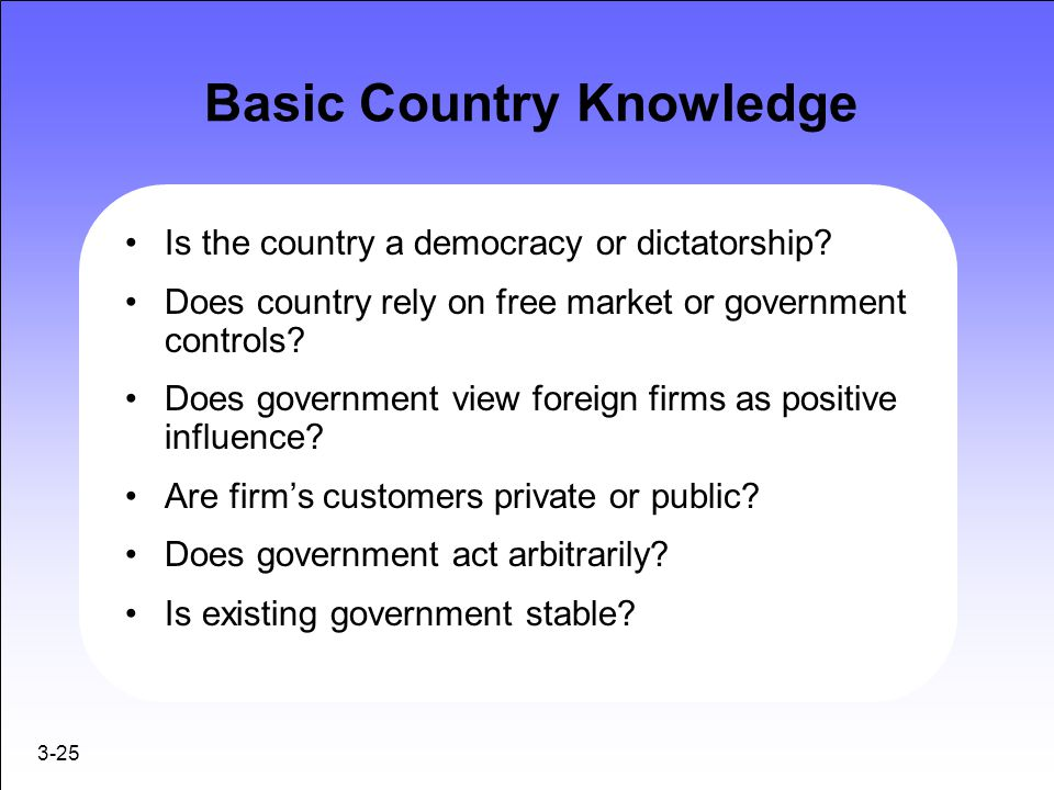 Basic Country Knowledge