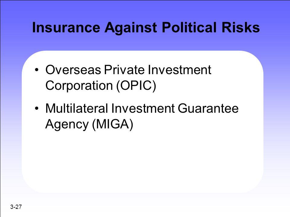 Insurance Against Political Risks