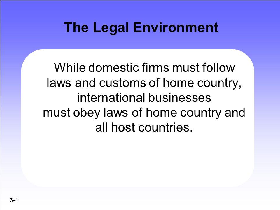 The Legal Environment
