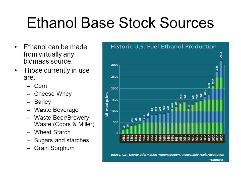 Ethanol Base Stock Sources