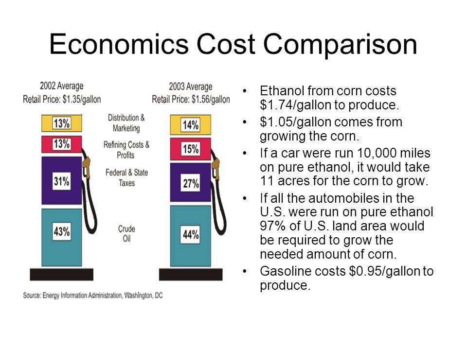 Economics Cost Comparison