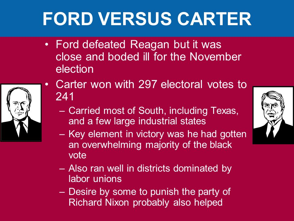 FORD VERSUS CARTER Ford defeated Reagan but it was close and boded ill for the November election. Carter won with 297 electoral votes to 241.