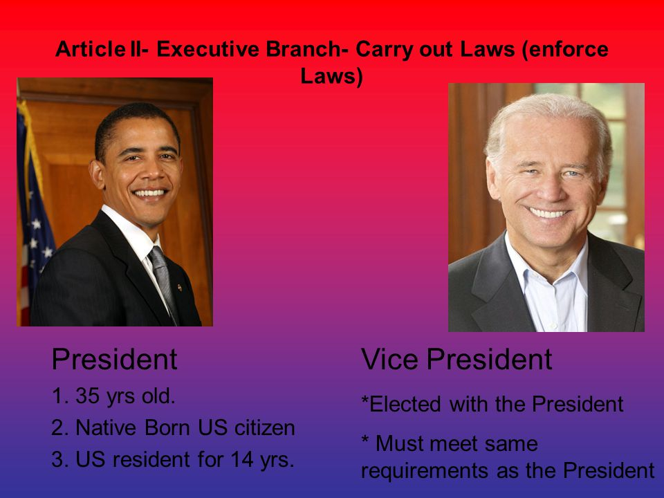 Article II- Executive Branch- Carry out Laws (enforce Laws)