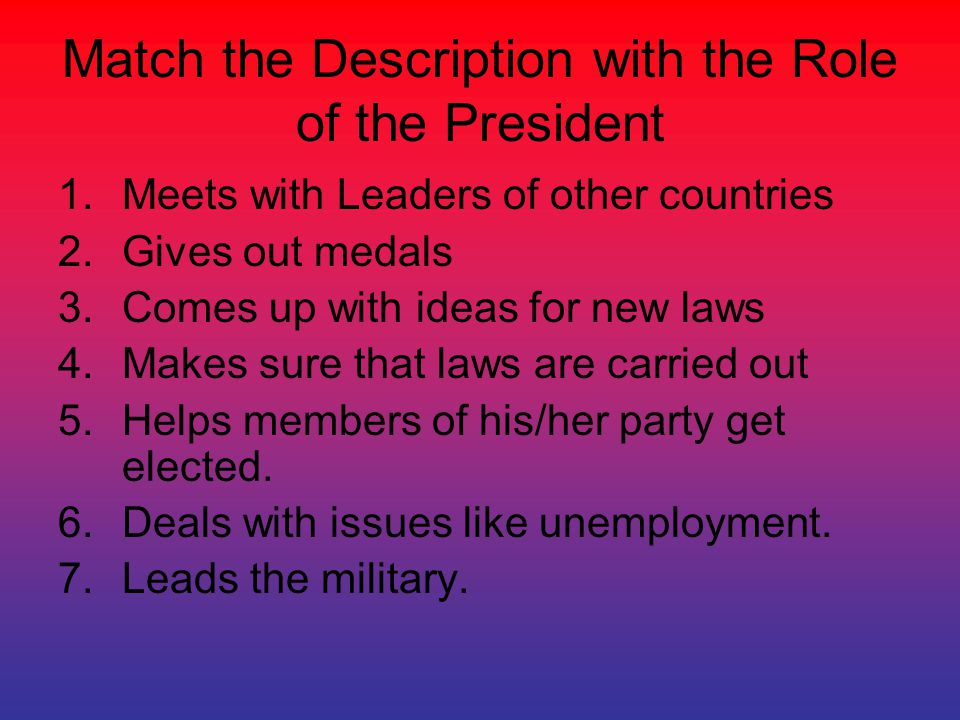 Match the Description with the Role of the President